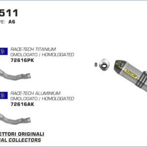 ESCAPES ARROW HUSQVARNA - Silencioso Arrow Race-Tech Approved de titanio fondo en carbono -