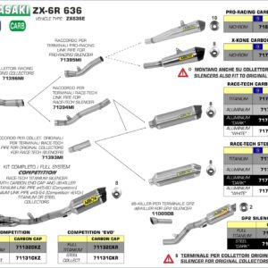 ESCAPES ARROW KAWASAKI - Sistema completo Arrow COMPETITION Full Titanium con dBKiller con fondo en carbono -