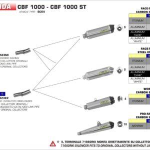 ESCAPES ARROW HONDA - Silencioso Arrow Works Approved en titanio fondo en carbono para Colectores Arrow originales -
