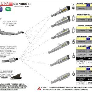 ESCAPES ARROW HONDA - Silencioso Arrow Thunder Approved de titanio fondo en carbono -