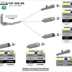 ESCAPES ARROW - Silencioso Arrow Thunder de aluminio White fondo en carbono -