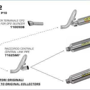 BENELLI - Kit Arrow de Silencioso Arrow GP2 Dark -