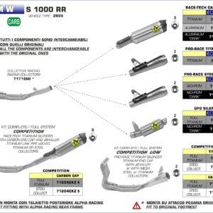Sistema completo Arrow COMPETITION fondo con rejilla para BMW S 1000 RR 2019